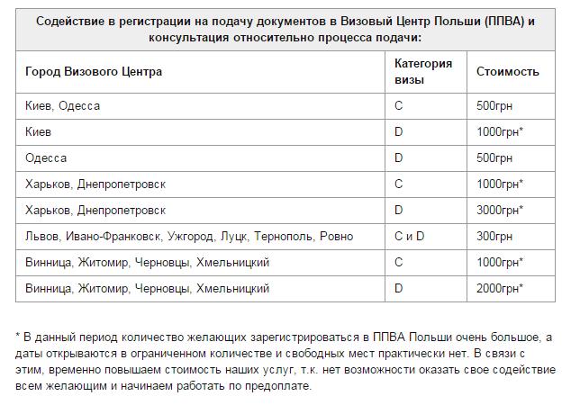 price_registration