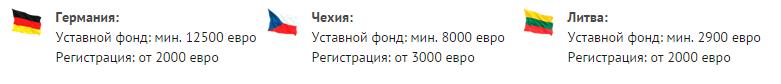 ustav_fond